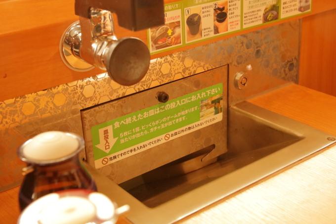 くら寿司、皿、投入口