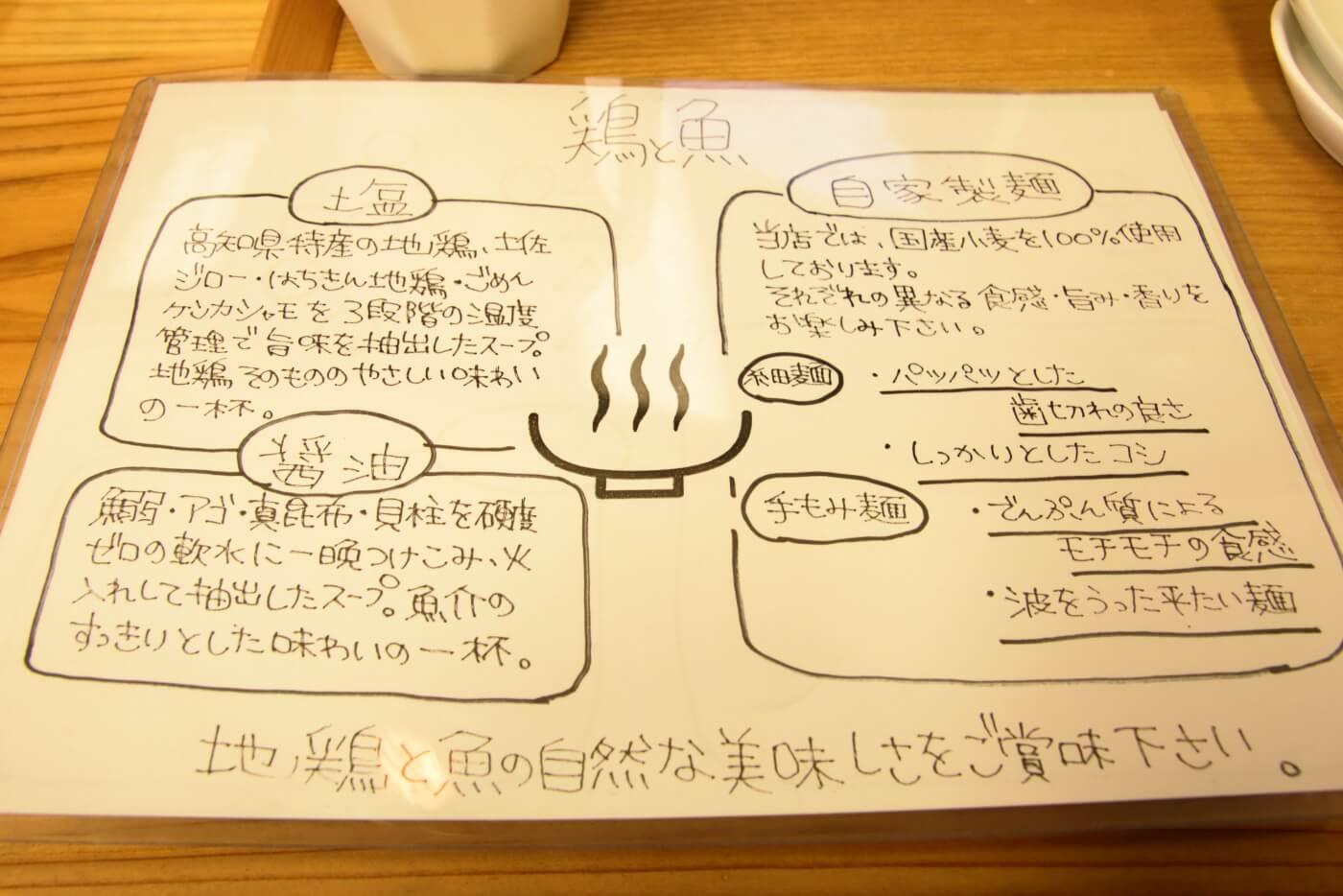 高知市のラーメン 鶏と魚 メニュー