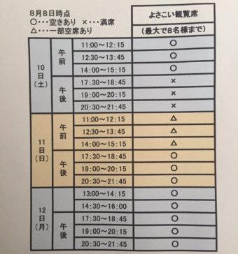 とんかつ源三帯屋町店 よさこい期間中の予約表