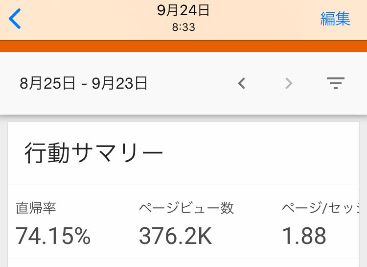GoogleAnalytics 37万PVのスクリーンショット